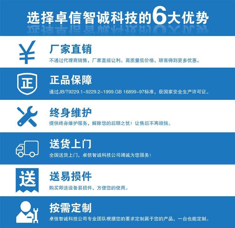 选择四川卓信智诚科技的6大优势.jpg