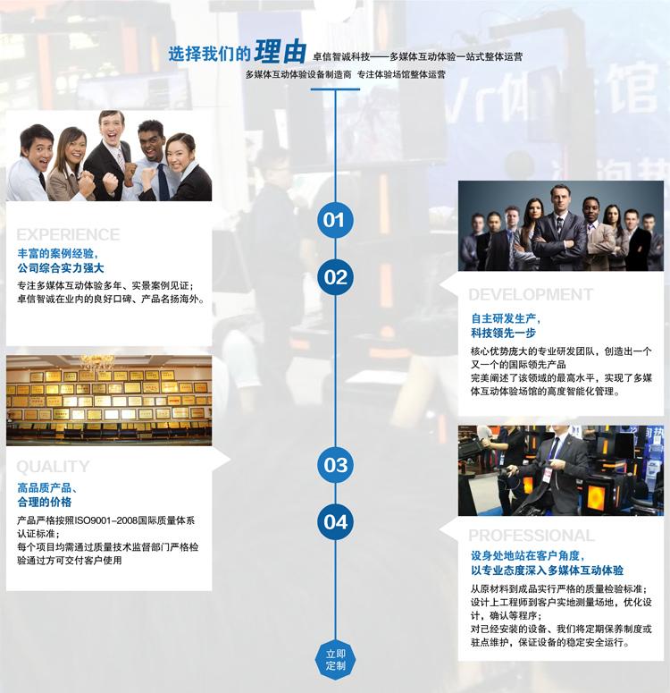 选择四川卓信智诚的理由多媒体互动体验设备制造商.jpg