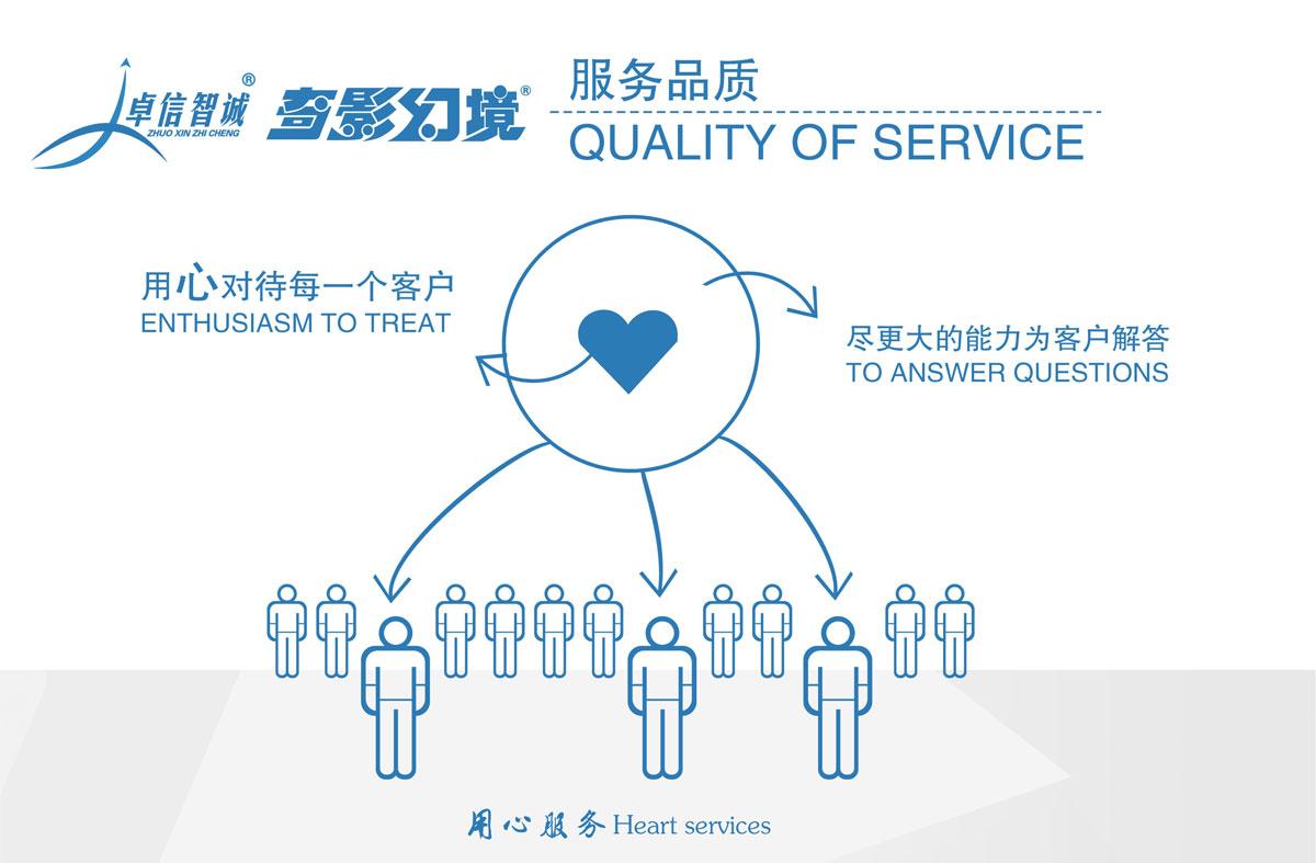 四川卓信智诚用心服务用心对待每一个客户.jpg
